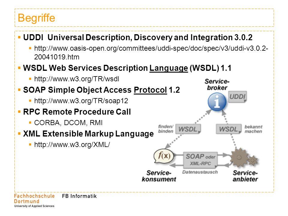 Begriffe UDDI Universal Description, Discovery and Integration 3.0.2 http://www.oasis-open.org/committees/uddi-spec/doc/spec/v3/uddi-v3.0.2- 20041019.