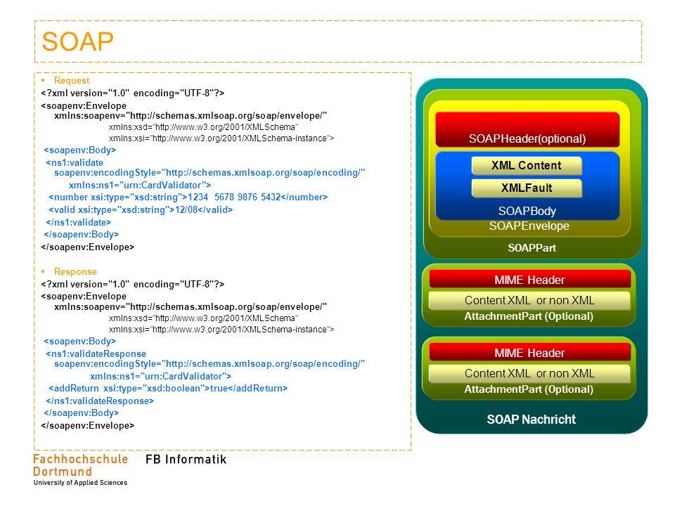 SOAP Request <soapenv:Envelope xmlns:soapenv=