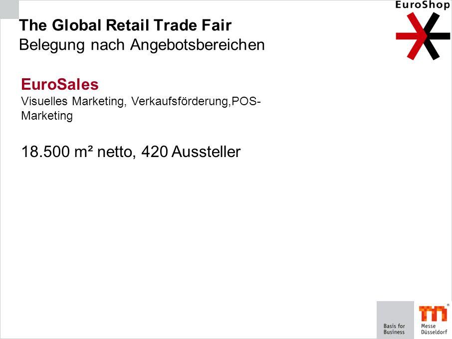 The Global Retail Trade Fair Belegung nach Angebotsbereichen EuroSales Visuelles Marketing, Verkaufsförderung,POS- Marketing 18.500 m² netto, 420 Auss