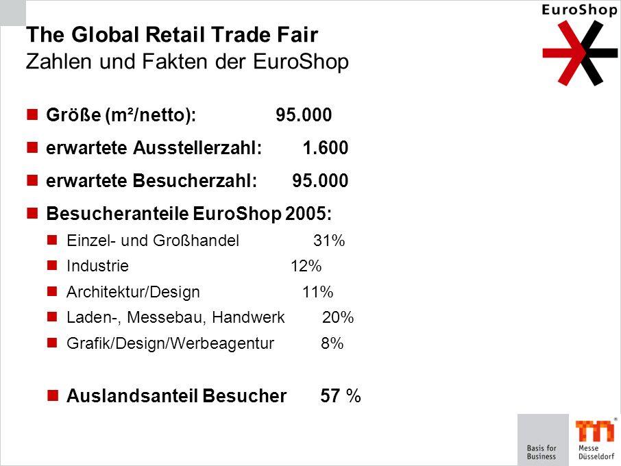 The Global Retail Trade Fair Zahlen und Fakten der EuroShop Größe (m²/netto): 95.000 erwartete Ausstellerzahl: 1.600 erwartete Besucherzahl: 95.000 Be