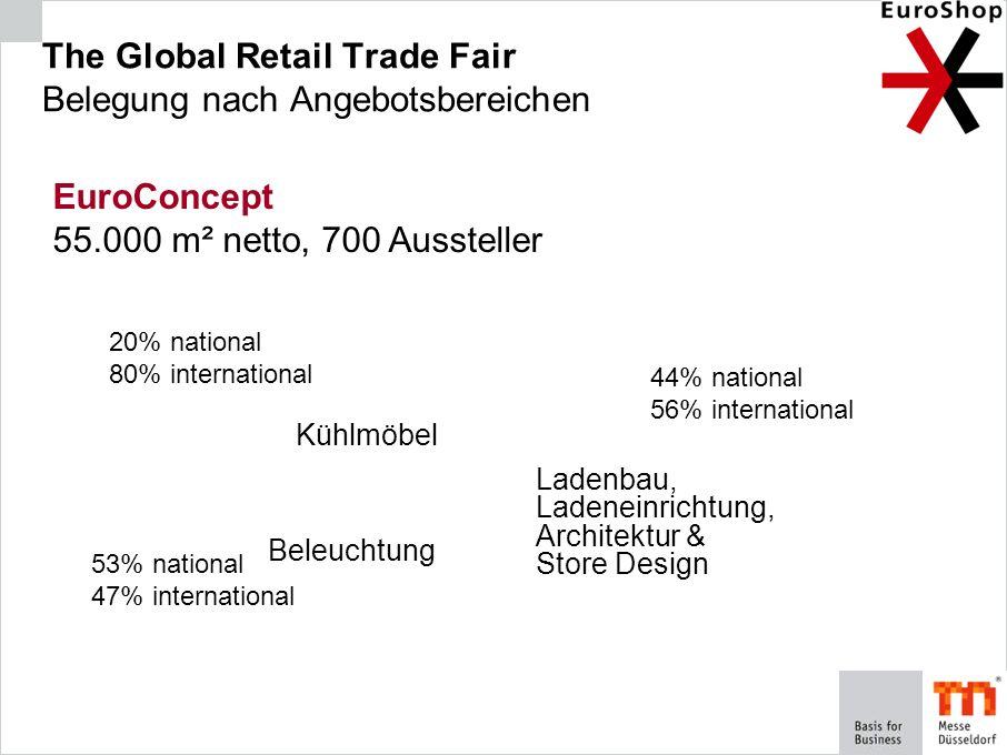 The Global Retail Trade Fair Belegung nach Angebotsbereichen EuroConcept 55.000 m² netto, 700 Aussteller Kühlmöbel Ladenbau, Ladeneinrichtung, Archite