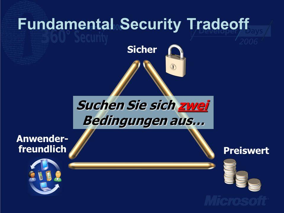 Fundamental Security Tradeoff Sicher Anwender- freundlich Preiswert Suchen Sie sich zwei Bedingungen aus…