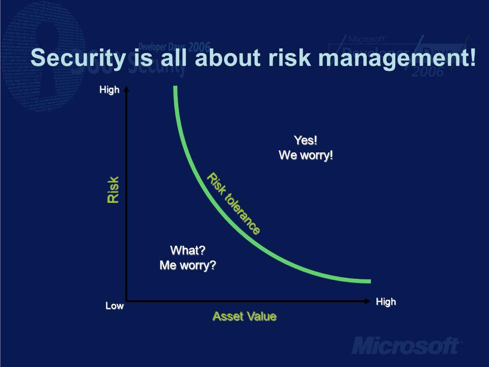 Low High Risk Asset Value High Risk tolerance What.