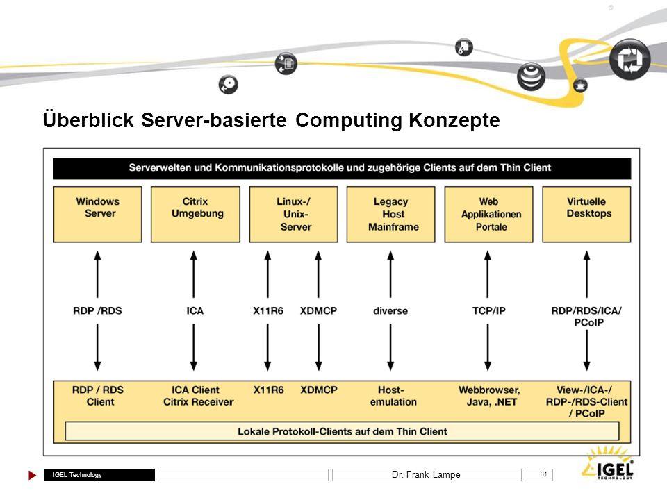 IGEL Technology ® Dr. Frank Lampe 31 Überblick Server-basierte Computing Konzepte