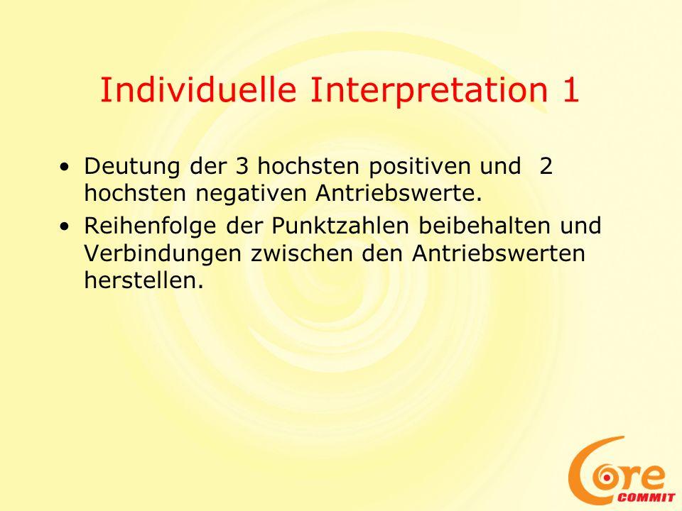 Individuelle Interpretation 1 Deutung der 3 hochsten positiven und 2 hochsten negativen Antriebswerte. Reihenfolge der Punktzahlen beibehalten und Ver