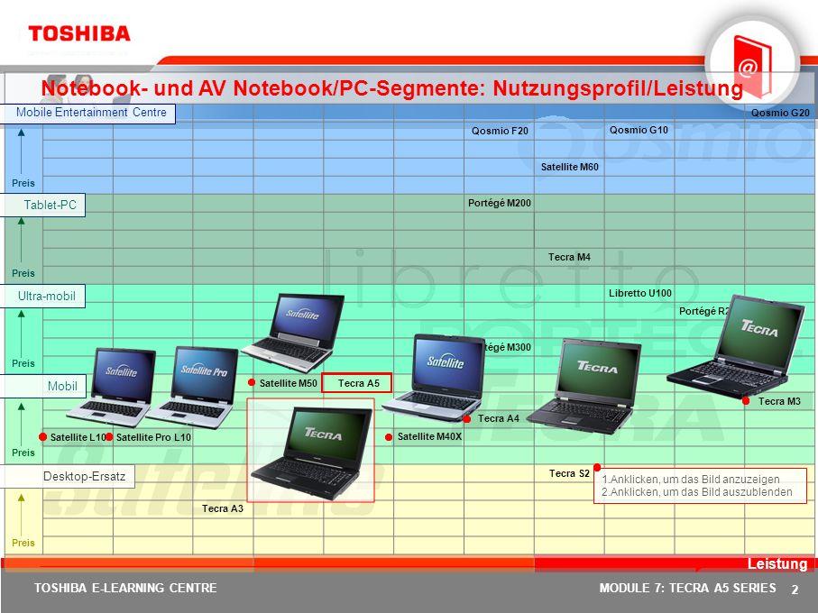 TOSHIBA E-LEARNING CENTRE 1 Der Tecra A5 Tecra-Serie – Kursmodul 11 MODULE 7: TECRA A5 SERIES 1