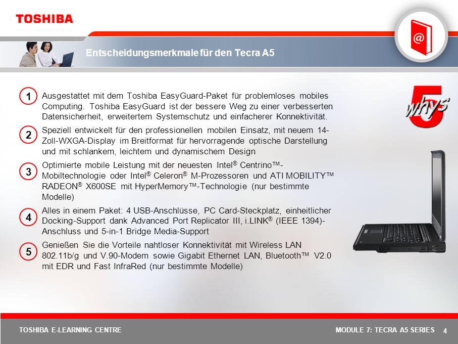 14 TOSHIBA E-LEARNING CENTREMODULE 7: TECRA A5 SERIES Speziell entwickelt für den professionellen mobilen Einsatz 1 280 x 768 Pixel für gestochen scharfe Bildqualität im Bildformat 15:9 (Breitformat) Durch das Breitformat werden DVD-Filme zum echten Kinoerlebnis Bei der Arbeit ermöglicht der breite Bildschirm die Anzeige ganzer Kalkulationstabellen, zweier Seiten nebeneinander oder CAD-Zeichnungen Neues 14,0-Zoll-WXGA-TFT-Display im Breitformat für wahren Augenschmaus