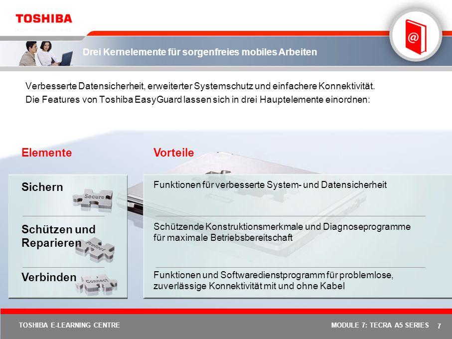6 TOSHIBA E-LEARNING CENTREMODULE 7: TECRA A5 SERIES Toshiba Assist-Taste für den direkten Zugriff auf Dienstprogramme für PC-Diagnose, Erweiterung un