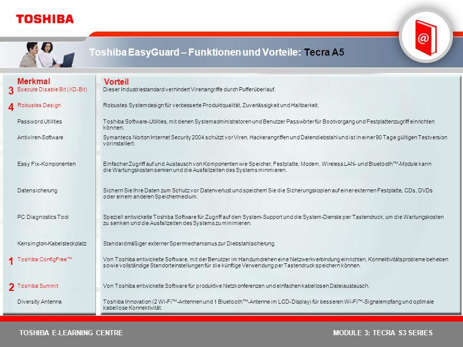 TOSHIBA E-LEARNING CENTREMODULE 3: TECRA S3 SERIES Toshiba EasyGuard – Funktionen und Vorteile: Tecra A5 VorteilMerkmal 2 1 3 4 Execute Disable Bit (XD-Bit)Dieser Industriestandard verhindert Virenangriffe durch Pufferüberlauf.