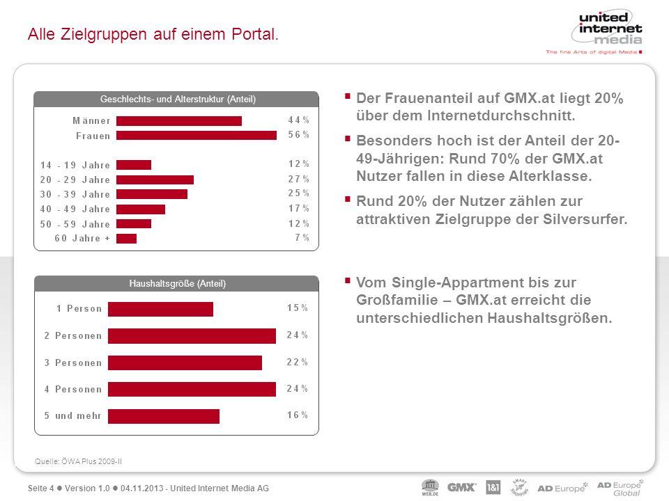 Seite 4 Version 1.0 04.11.2013 - United Internet Media AG Alle Zielgruppen auf einem Portal. Der Frauenanteil auf GMX.at liegt 20% über dem Internetdu