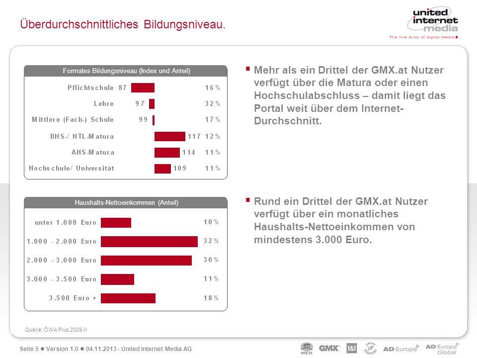 Seite 5 Version 1.0 04.11.2013 - United Internet Media AG Überdurchschnittliches Bildungsniveau. Haushalts-Nettoeinkommen (Anteil) Rund ein Drittel de