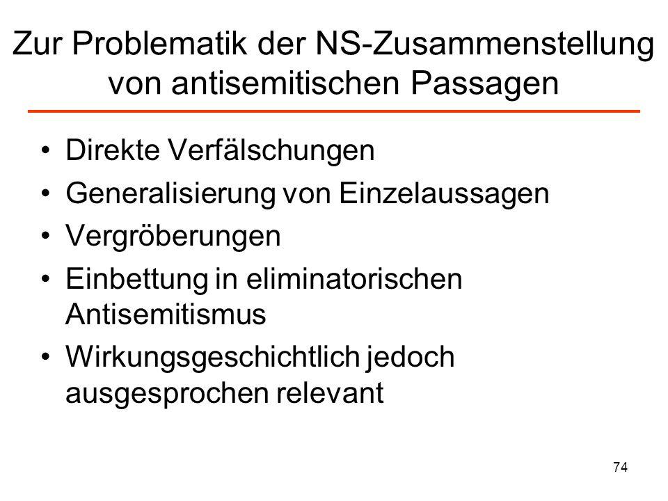 75 Aktuelle Formen des Antisemitismus