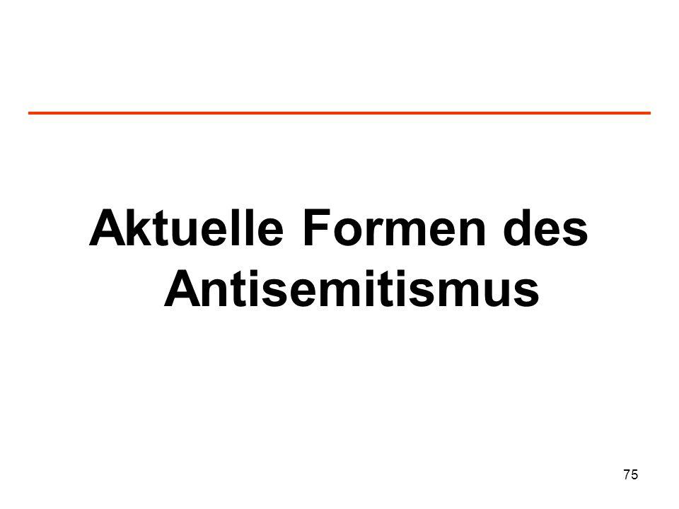 76 Verdrängungsantisemitismus/ Sekundärer Antisemitismus I Die Deutschen werden den Juden Auschwitz nicht verzeihen.