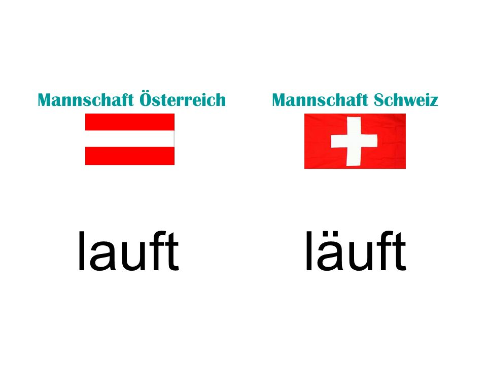Mannschaft ÖsterreichMannschaft Schweiz lauftläuft