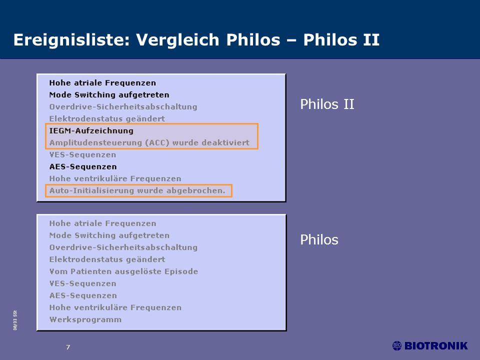 08/03 SSt 7 Ereignisliste: Vergleich Philos – Philos II Philos II Philos