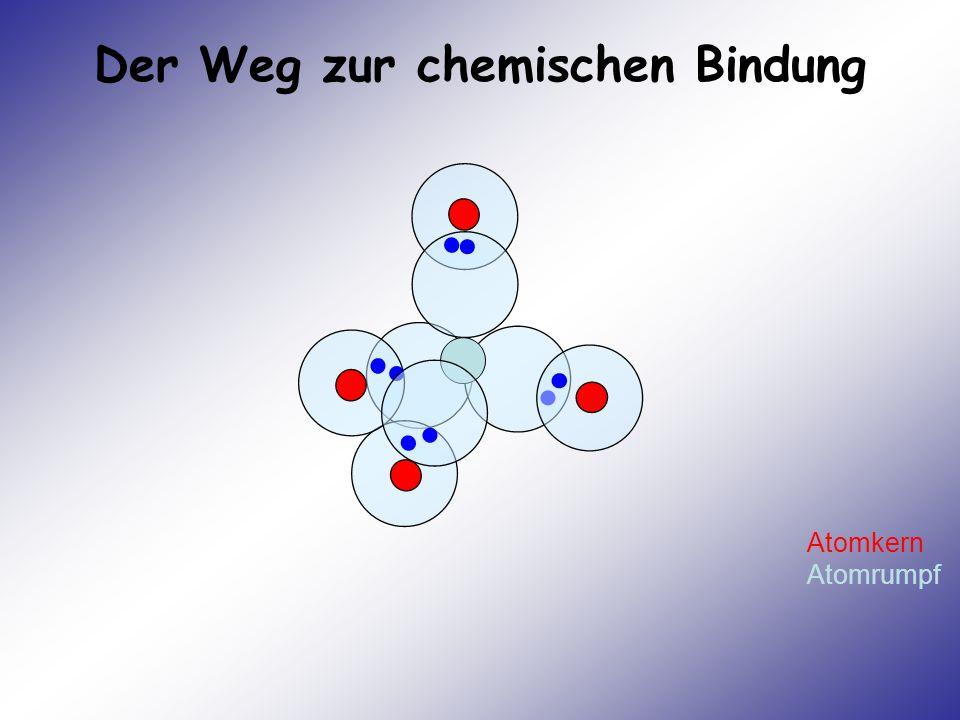 Atomkern Atomrumpf Der Weg zur chemischen Bindung