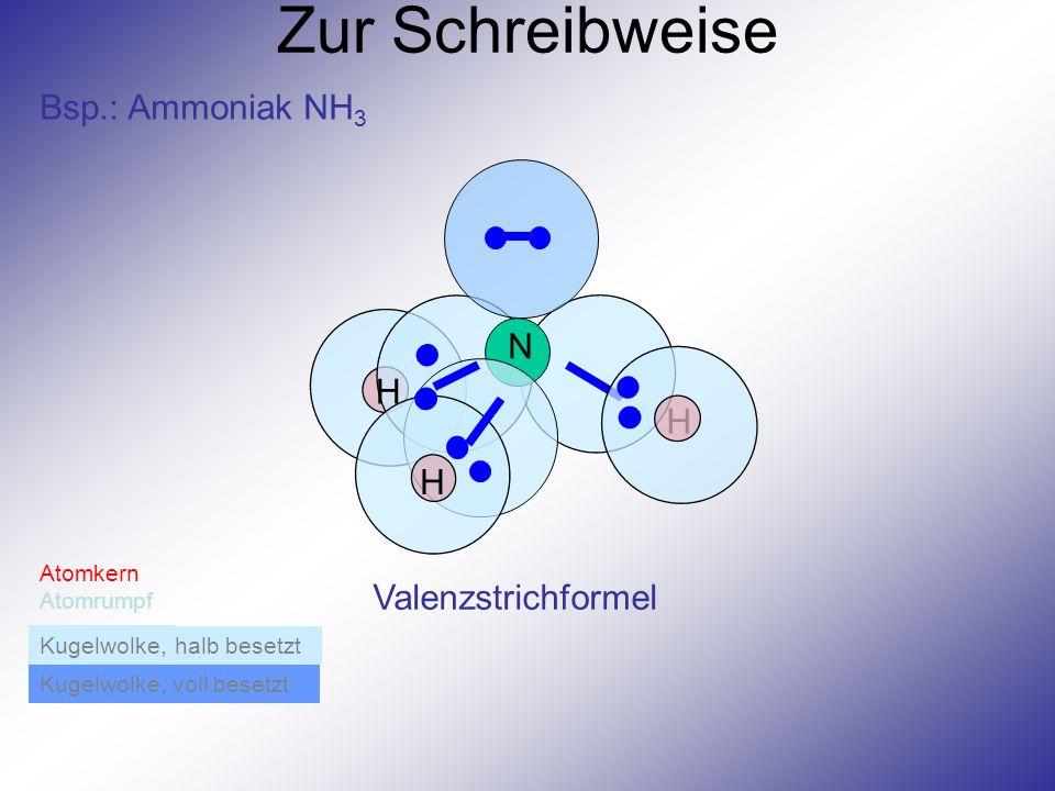 Zur Schreibweise N H H H Atomkern Atomrumpf Kugelwolke, voll besetzt halb besetzt Kugelwolke, Valenzstrichformel Bsp.: Ammoniak NH 3