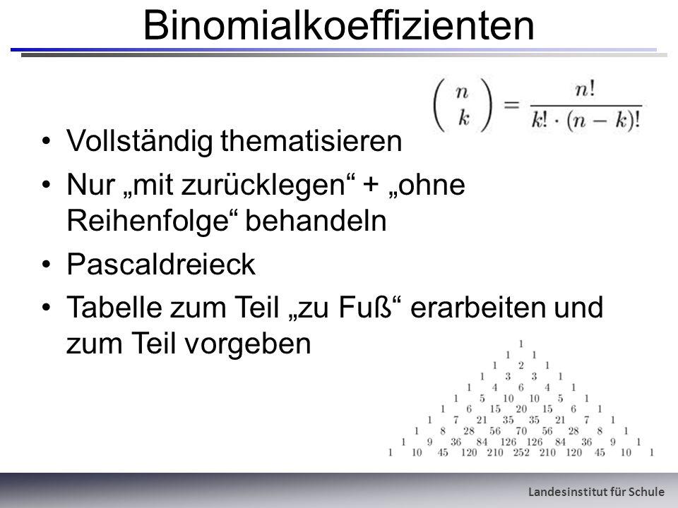Landesinstitut für Schule Binomialkoeffizienten Vollständig thematisieren Nur mit zurücklegen + ohne Reihenfolge behandeln Pascaldreieck Tabelle zum T