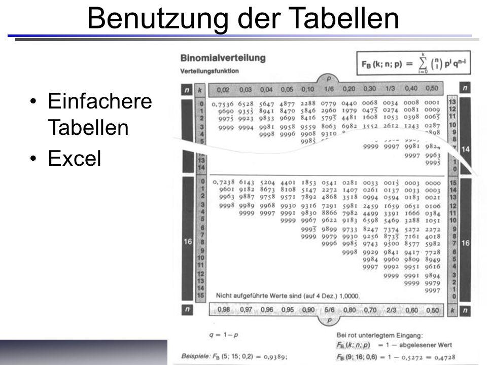 Landesinstitut für Schule Benutzung der Tabellen Einfachere Tabellen Excel