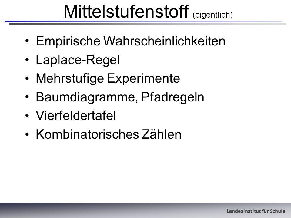 Landesinstitut für Schule Mittelstufenstoff (eigentlich) Empirische Wahrscheinlichkeiten Laplace-Regel Mehrstufige Experimente Baumdiagramme, Pfadrege