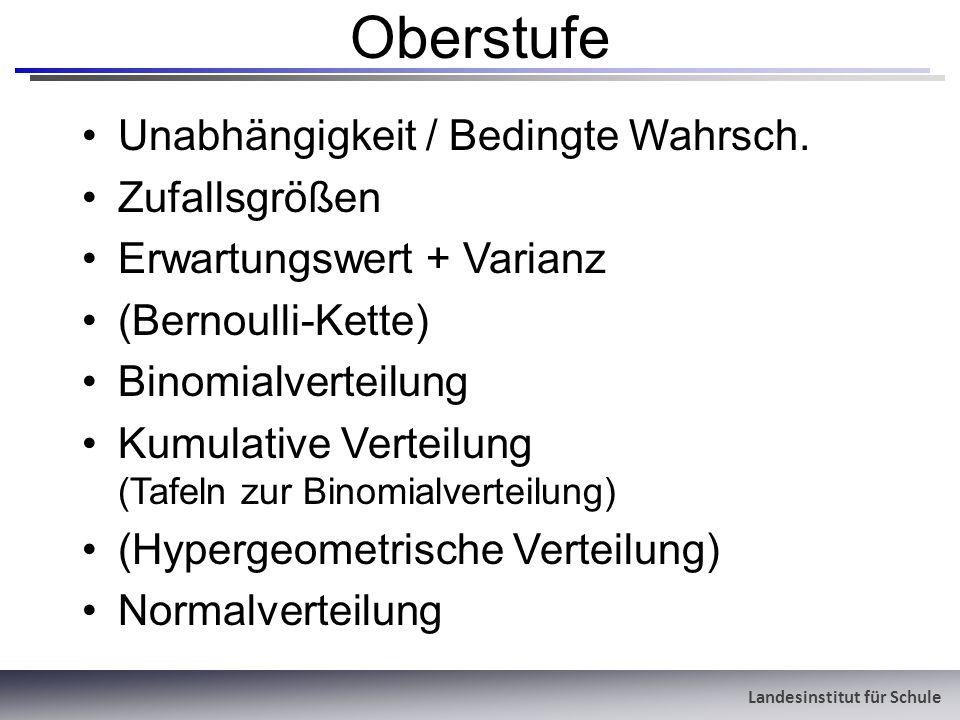 Landesinstitut für Schule Oberstufe Unabhängigkeit / Bedingte Wahrsch. Zufallsgrößen Erwartungswert + Varianz (Bernoulli-Kette) Binomialverteilung Kum