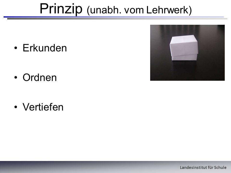 Landesinstitut für Schule Prinzip (unabh. vom Lehrwerk) Erkunden Ordnen Vertiefen