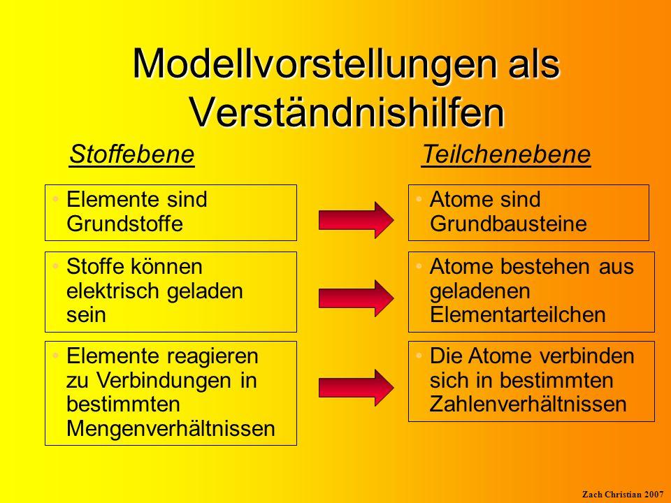 Zach Christian 2007 Der Weg zur chemischen Bindung Atomkern Atomrumpf Elektron Bsp.: Methan CH 4