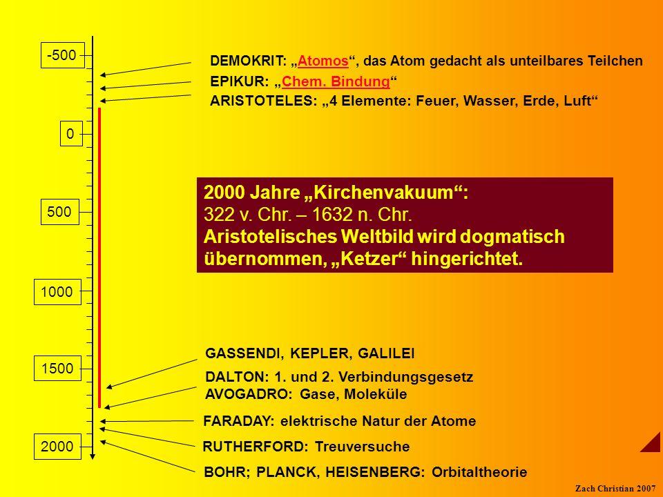 Zach Christian 2007 Entwicklung der Atommodelle Atombegriff nach Demokrit (ca.