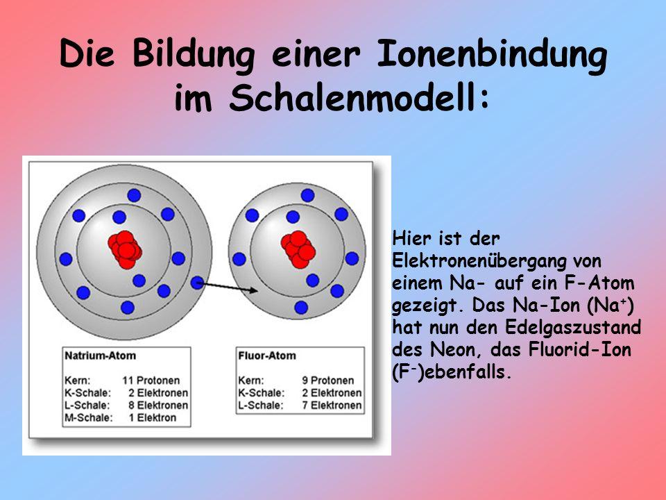 Die Bildung einer Ionenbindung im Schalenmodell: Hier ist der Elektronenübergang von einem Na- auf ein F-Atom gezeigt. Das Na-Ion (Na + ) hat nun den