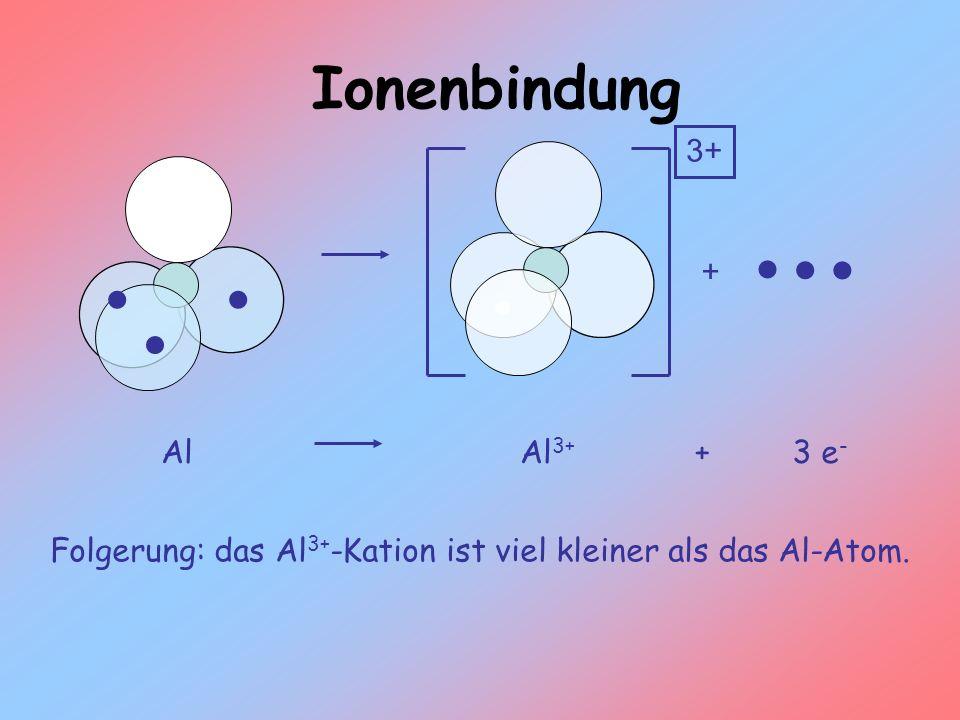 Ionenbindung AlAl 3+ 3 e - + + 3+ Folgerung: das Al 3+ -Kation ist viel kleiner als das Al-Atom. - - -