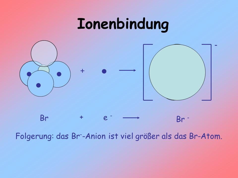 Ionenbindung + - Br Br - e - + Folgerung: das Br - -Anion ist viel größer als das Br-Atom.