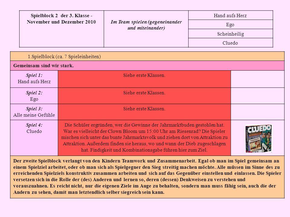 Spielblock 2 der 3. Klasse - November und Dezember 2010Im Team spielen (gegeneinander und miteinander) Hand aufs Herz Ego Scheinheilig Cluedo 1.Spielb