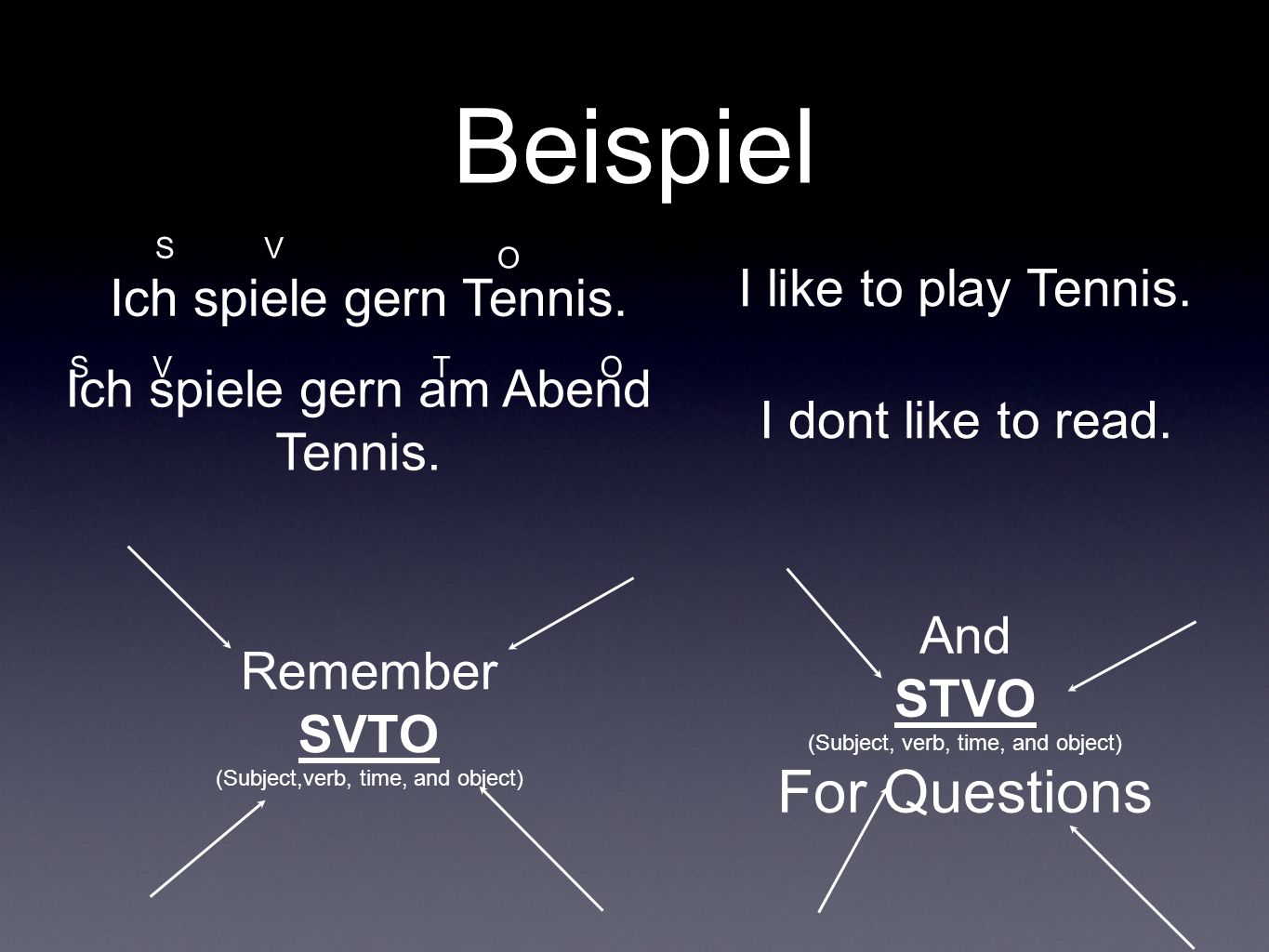 Beispiel Ich spiele gern Tennis. I like to play Tennis. Remember SVTO (Subject,verb, time, and object) And STVO (Subject, verb, time, and object) For