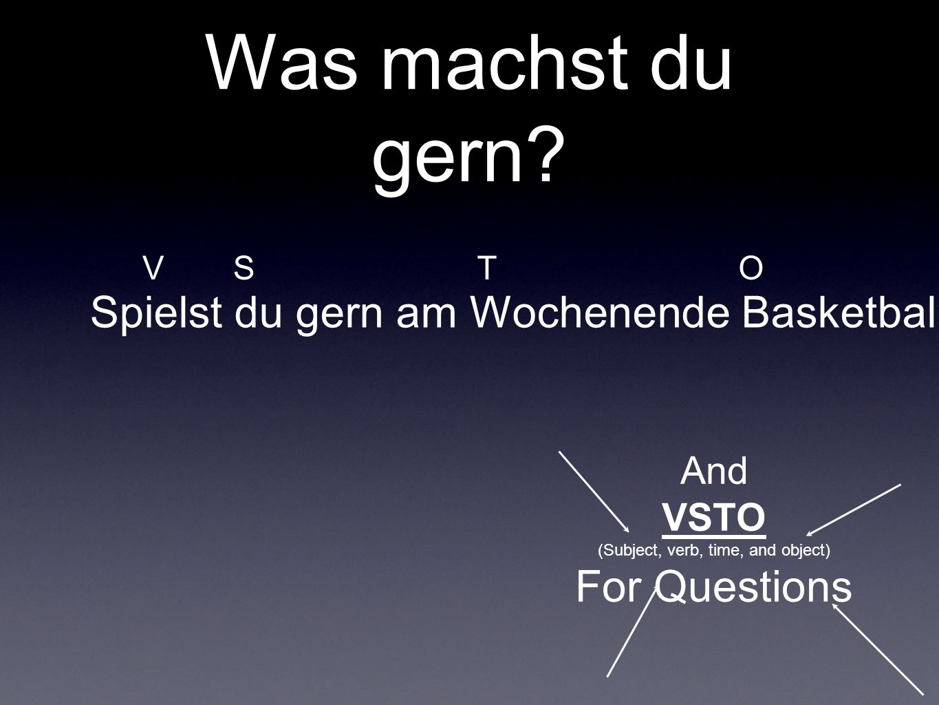Was machst du gern? And VSTO (Subject, verb, time, and object) For Questions Spielst du gern am Wochenende Basketball SVTO