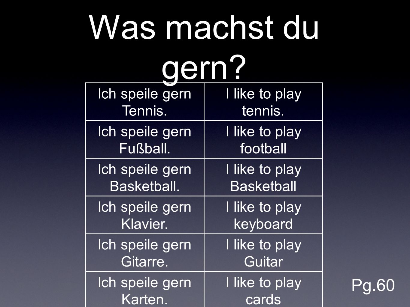 Was machst du gern? Ich speile gern Tennis. I like to play tennis. Ich speile gern Fußball. I like to play football Ich speile gern Basketball. I like