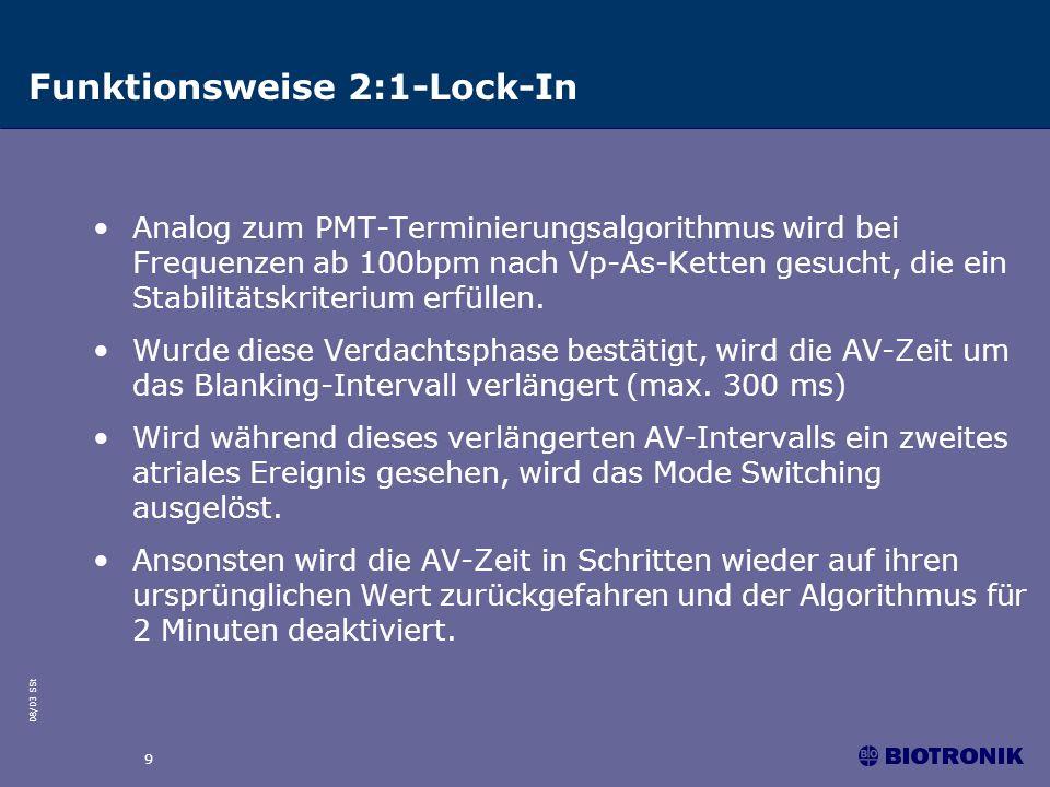 08/03 SSt 10 Funktionsweise 2:1-Lock-In (2) Sinus- rhythmus Beginn Vorhofflattern mit 250 ppm.