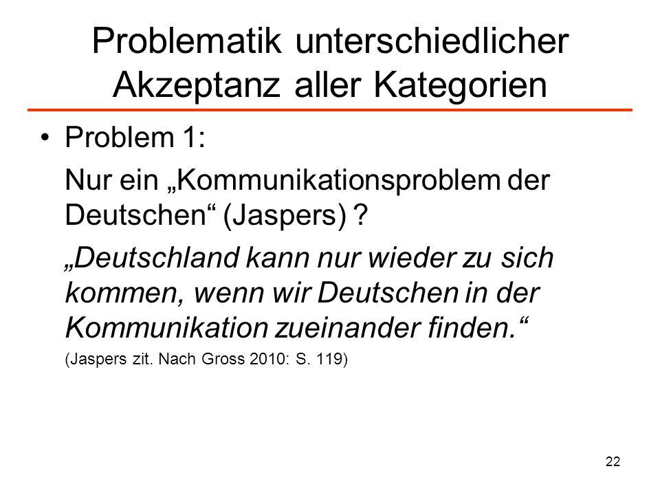 22 Problematik unterschiedlicher Akzeptanz aller Kategorien Problem 1: Nur ein Kommunikationsproblem der Deutschen (Jaspers) ? Deutschland kann nur wi