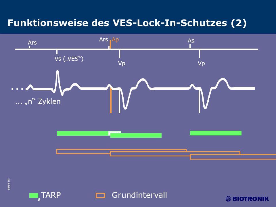 08/03 SSt 8 Funktionsweise des VES-Lock-In-Schutzes (2) TARPGrundintervall Vs (VES) Ars Ars Ap As Vp... Vp... n Zyklen