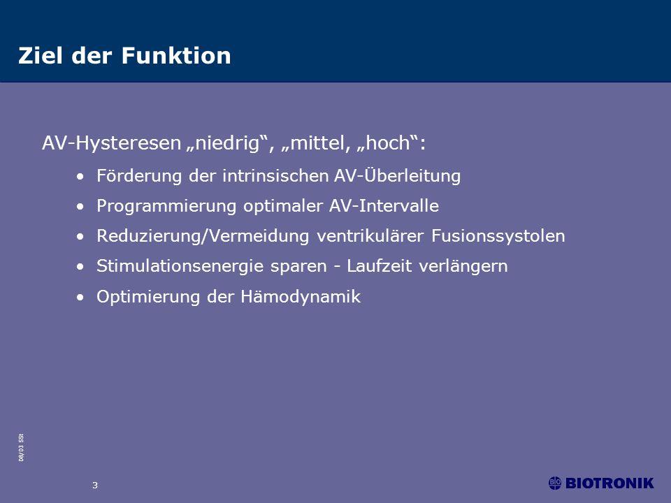 08/03 SSt 3 Ziel der Funktion AV-Hysteresen niedrig, mittel, hoch: Förderung der intrinsischen AV-Überleitung Programmierung optimaler AV-Intervalle R