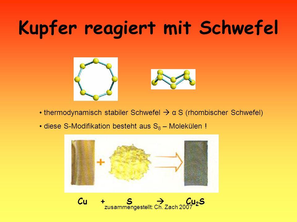 zusammengestellt: Ch. Zach 2007 Kupfer reagiert mit Schwefel thermodynamisch stabiler Schwefel α S (rhombischer Schwefel) diese S-Modifikation besteht