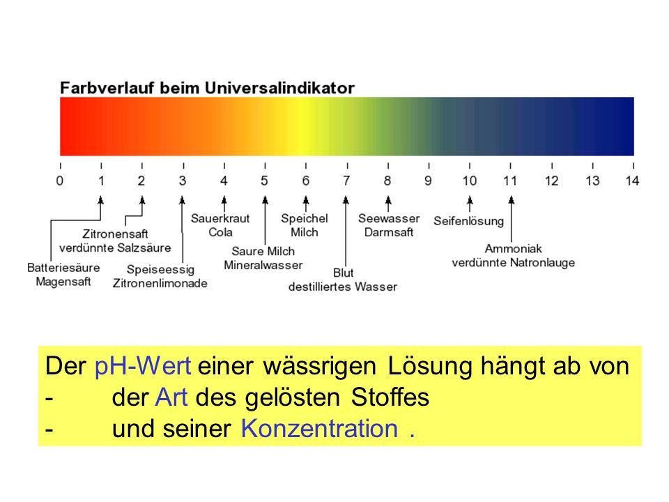 Der pH-Wert einer wässrigen Lösung hängt ab von -der Art des gelösten Stoffes -und seiner Konzentration.