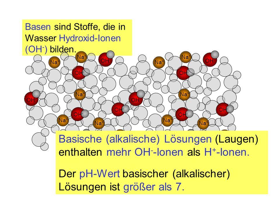 Basen sind Stoffe, die in Wasser Hydroxid-Ionen (OH - ) bilden. OH - Na + OH - Na + Basische (alkalische) Lösungen (Laugen) enthalten mehr OH - -Ionen