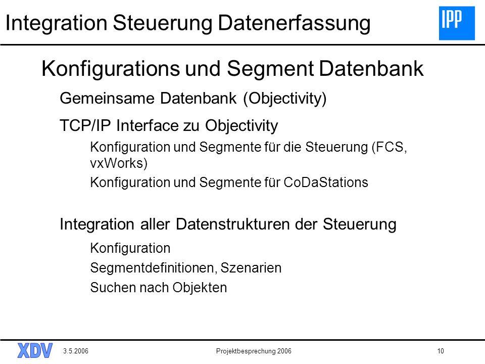 3.5.2006Projektbesprechung 200610 Integration Steuerung Datenerfassung Konfigurations und Segment Datenbank Gemeinsame Datenbank (Objectivity) TCP/IP