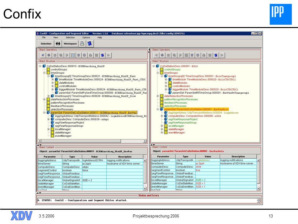3.5.2006Projektbesprechung 200614 Weitere Aufgaben Daten Analyse: Standard Zugriff auf alle Daten im Archiv (Zusammenarbeit mit Diagnostik Software Gruppe, z.