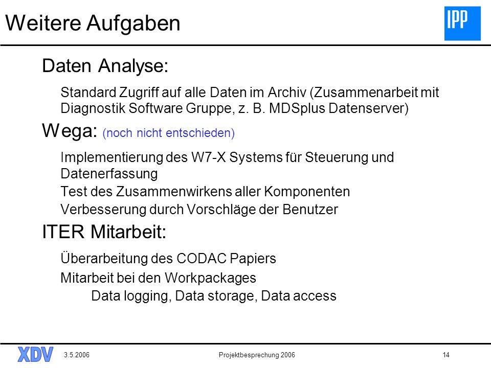 3.5.2006Projektbesprechung 200614 Weitere Aufgaben Daten Analyse: Standard Zugriff auf alle Daten im Archiv (Zusammenarbeit mit Diagnostik Software Gr