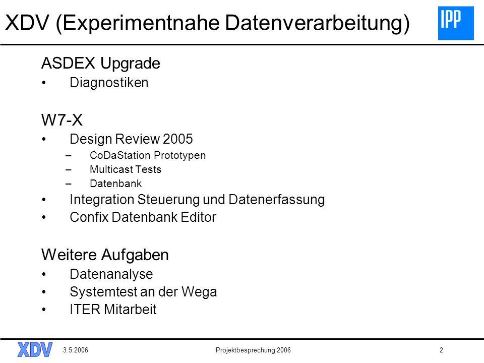 3.5.2006Projektbesprechung 20062 XDV (Experimentnahe Datenverarbeitung) ASDEX Upgrade Diagnostiken W7-X Design Review 2005 –CoDaStation Prototypen –Mu