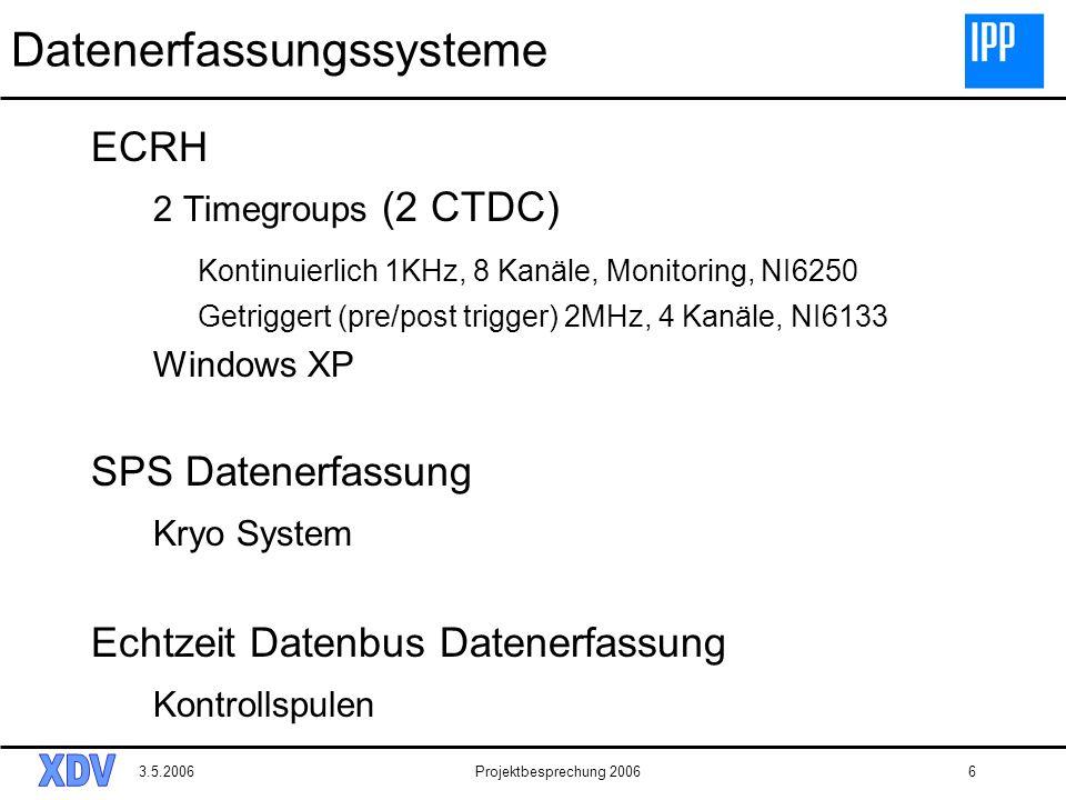 3.5.2006Projektbesprechung 20066 Datenerfassungssysteme ECRH 2 Timegroups (2 CTDC) Kontinuierlich 1KHz, 8 Kanäle, Monitoring, NI6250 Getriggert (pre/p
