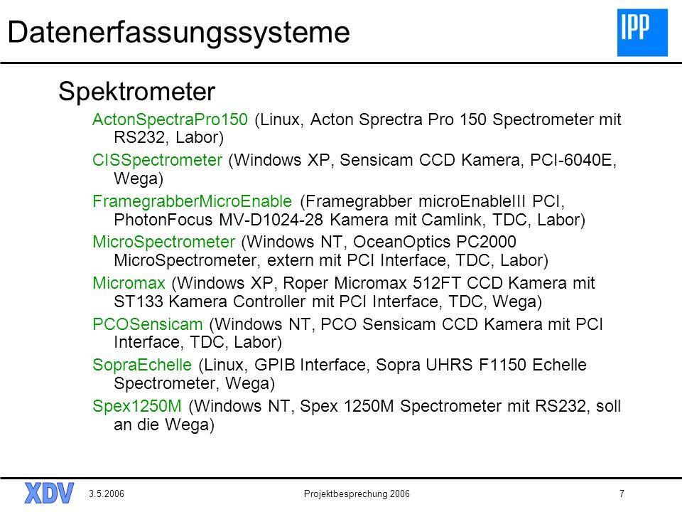 3.5.2006Projektbesprechung 20067 Datenerfassungssysteme Spektrometer ActonSpectraPro150 (Linux, Acton Sprectra Pro 150 Spectrometer mit RS232, Labor)