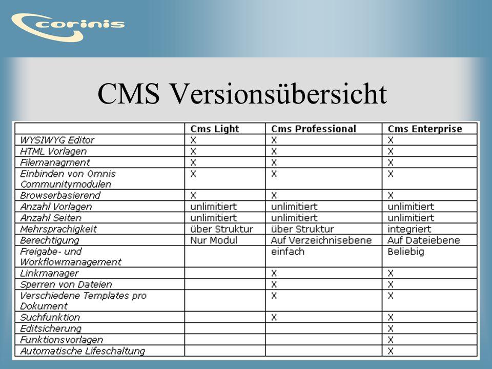 CMS Versionsübersicht