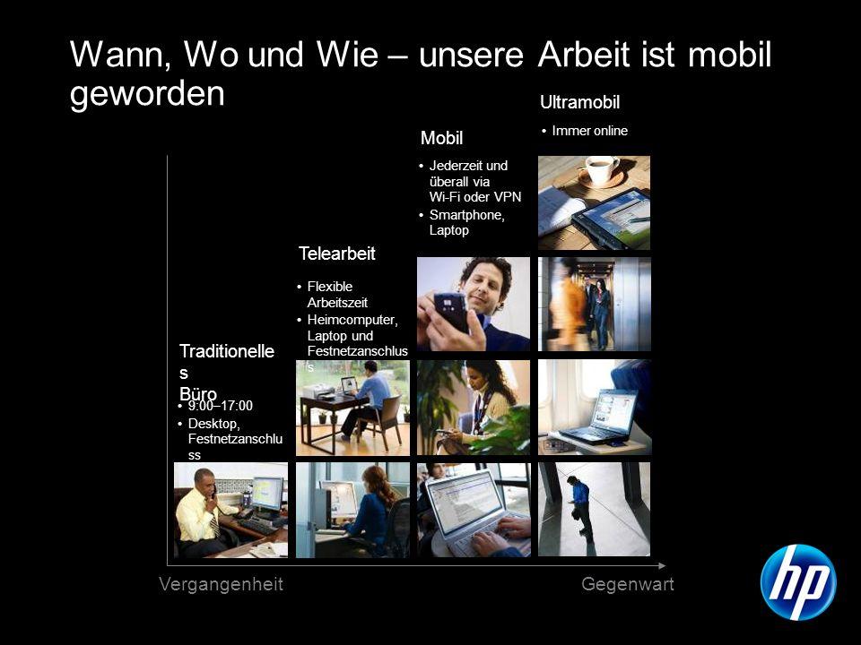 © 2010 Hewlett-Packard Development Company, L.P. Änderungen vorbehalten Wann, Wo und Wie – unsere Arbeit ist mobil geworden Gegenwart Vergangenheit 9: